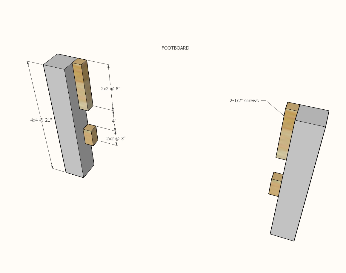 diagram showing 2x2 cleats attached to the 4x4 legs