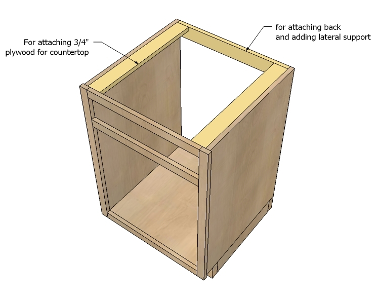 Cabinet Box Construction Http Ana