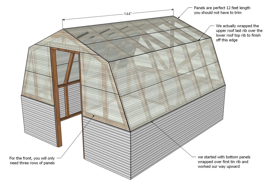 Ana white barn greenhouse diy projects for Panel house plans