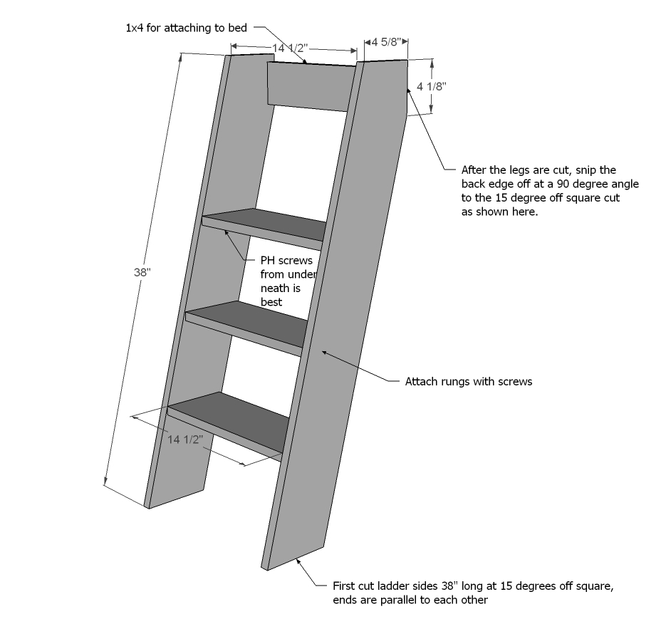 14 add the slats or bunkie board or box spring