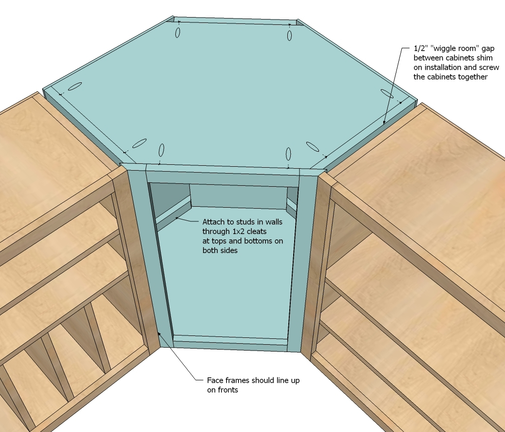 A step by step photographic woodworking guide page 73 for Building kitchen cabinets