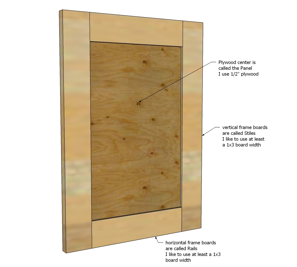 Ana white easy frame and panel doors diy projects for Wooden back door and frame