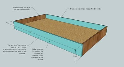 trundle bed frame plans