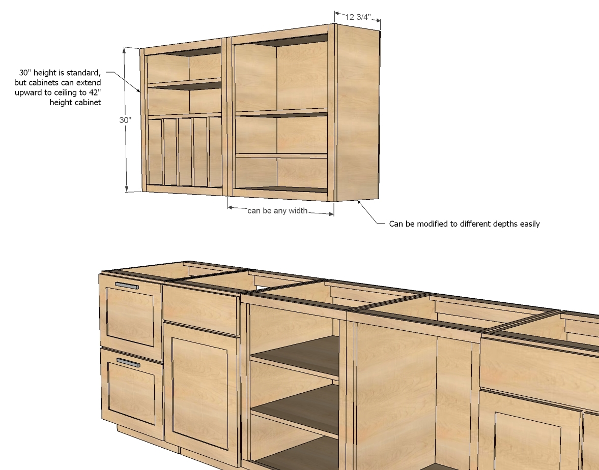 Ana white wall kitchen cabinet basic carcass plan diy for Kitchen cabinet plans