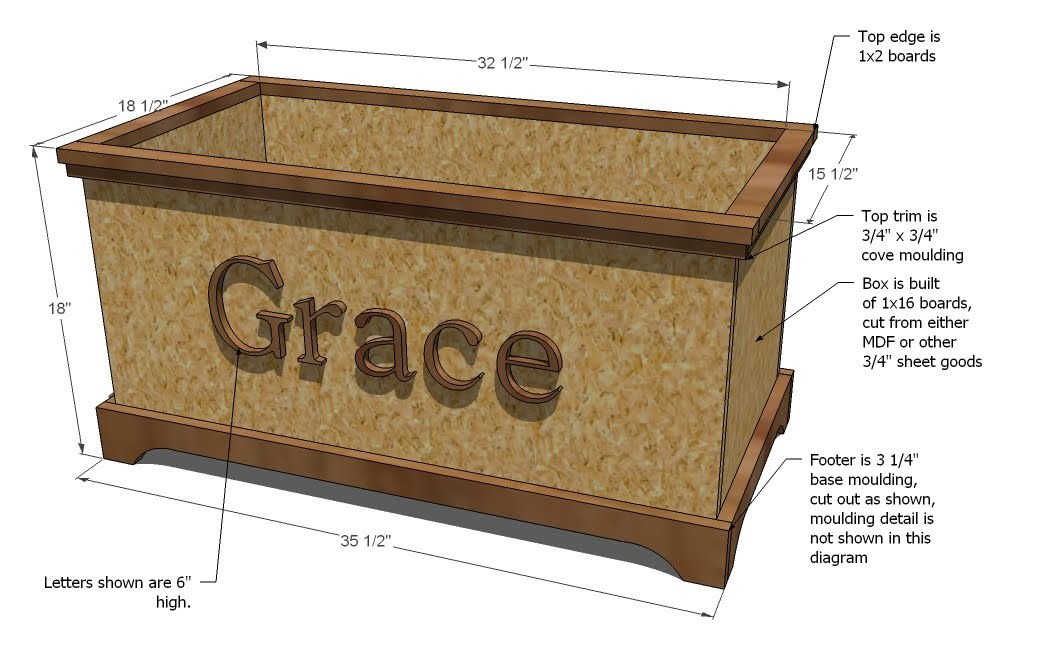 woodworking plans a toy chest