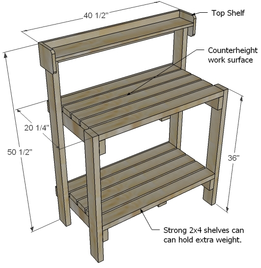 Simple Potting Bench Ana White
