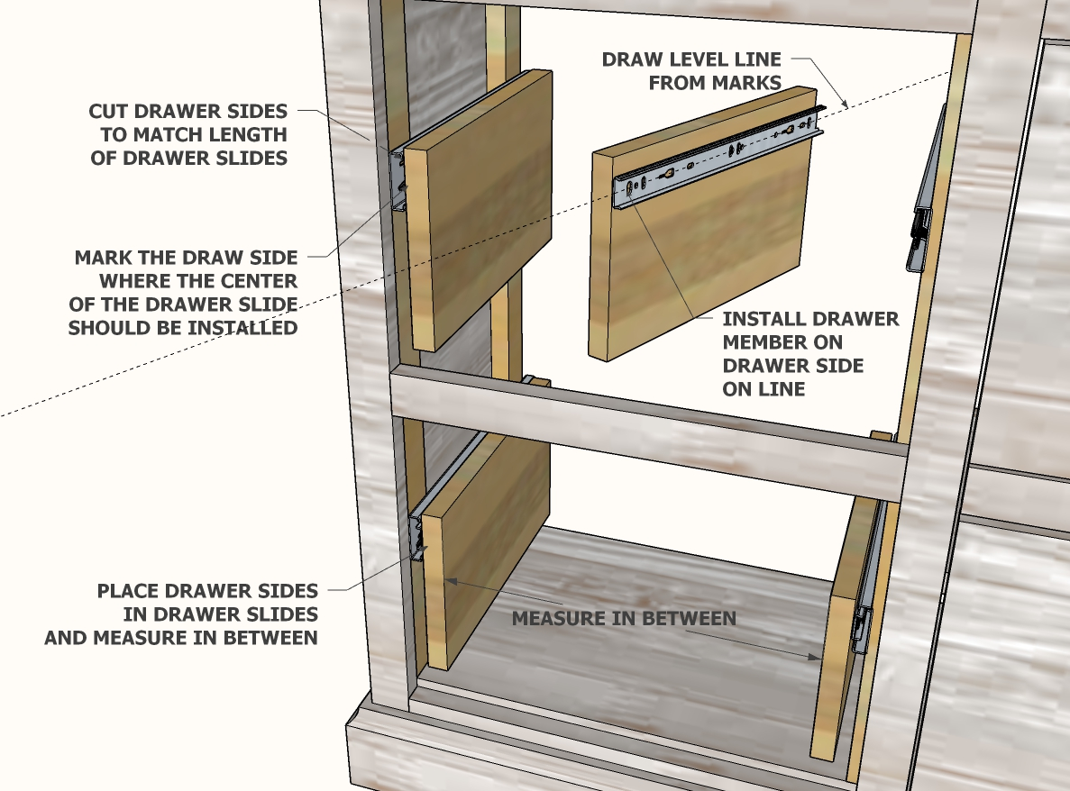 How To Install Full Extension Drawer Slides Ana White