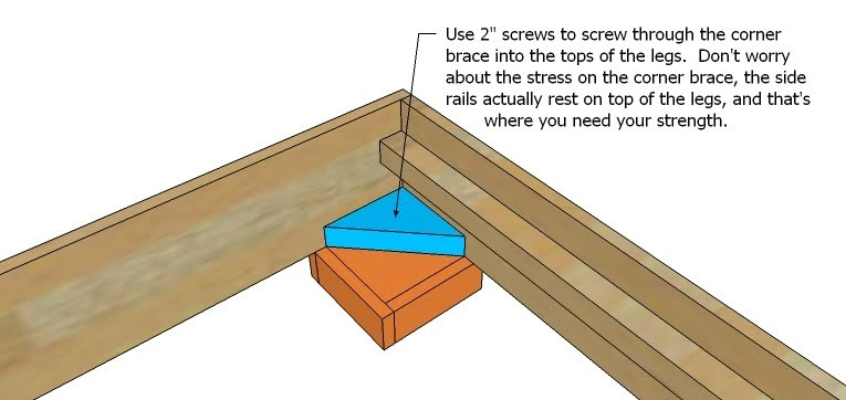 Download Plans For Building A Bed Frame PDF plans a toy box bench