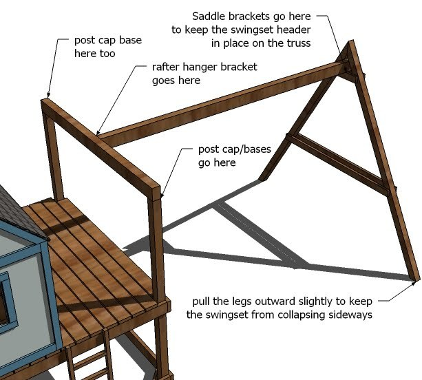 Diy Swing Set Playhouse Plans