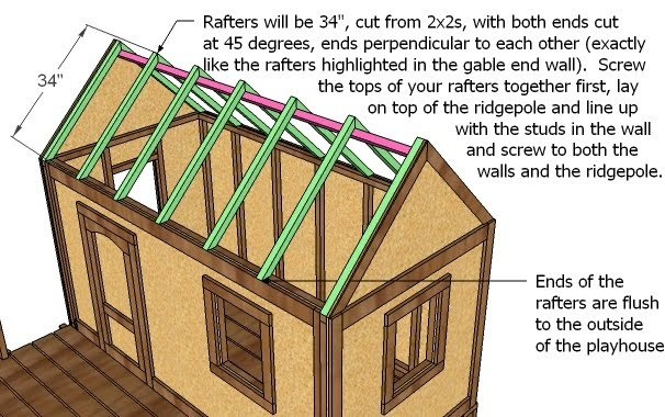 diy playhouse roof
