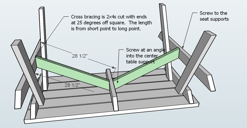 picnic table plans in metric