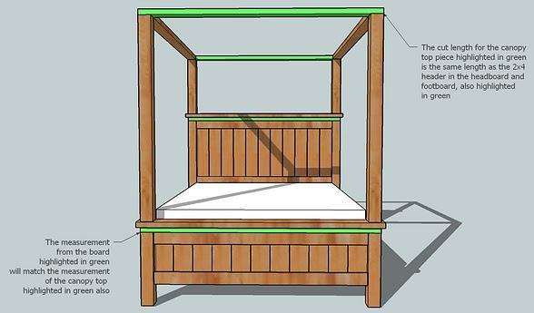 A step by step photographic woodworking guide page 258 for Wooden canopy bed designs