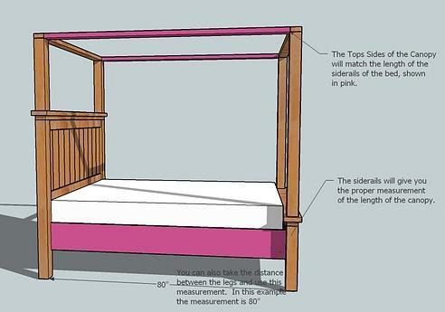 4 Poster Bed Plans Do It Yourself