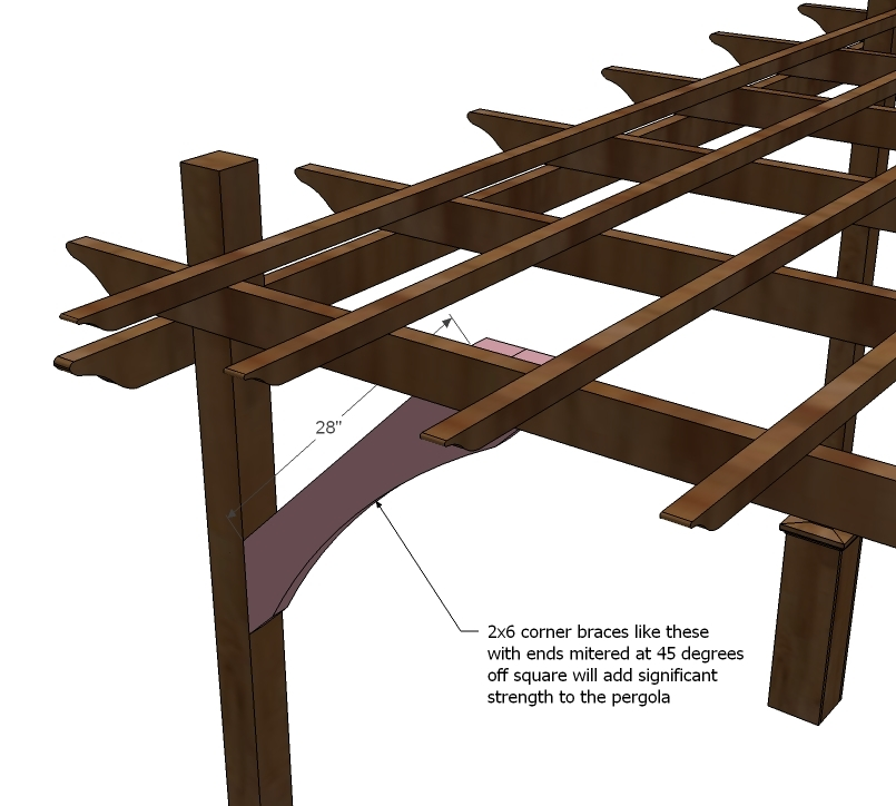 DIY How to Build Pergola