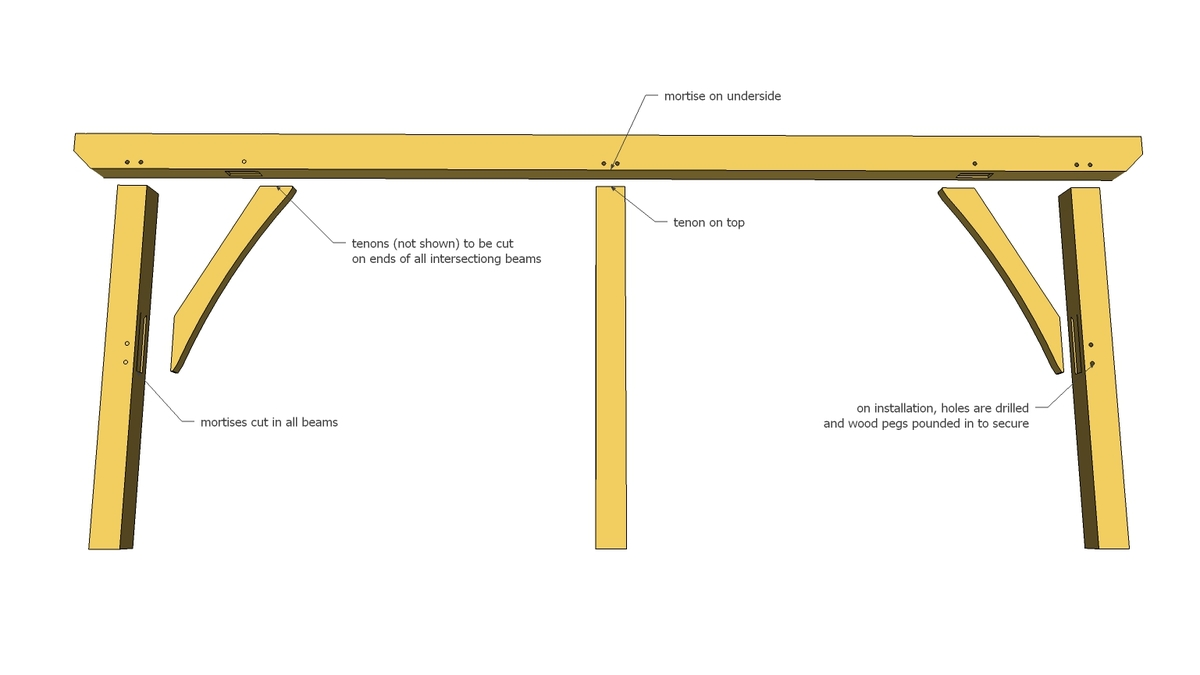 How To Get What Timber To Use For Shed Roof Free Shed Plan