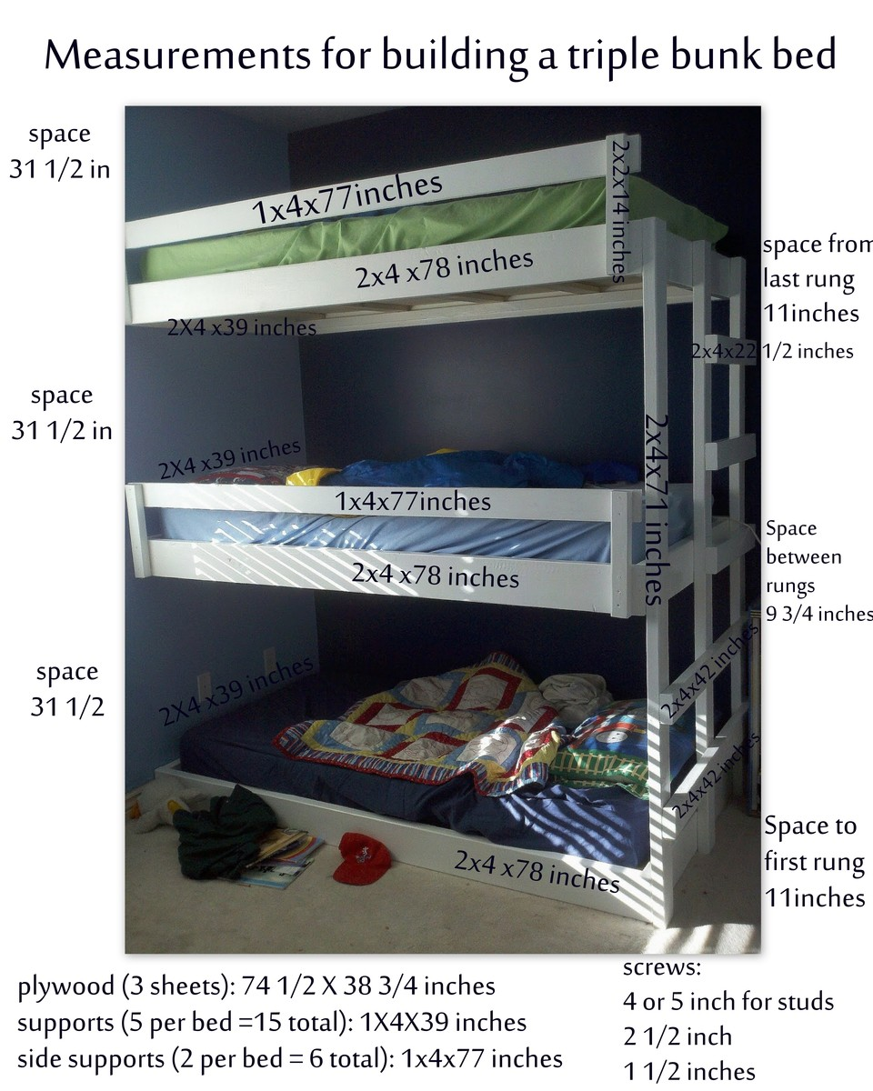 Picture of: Easy Built In Triple Bunk Bed Plans Ana White