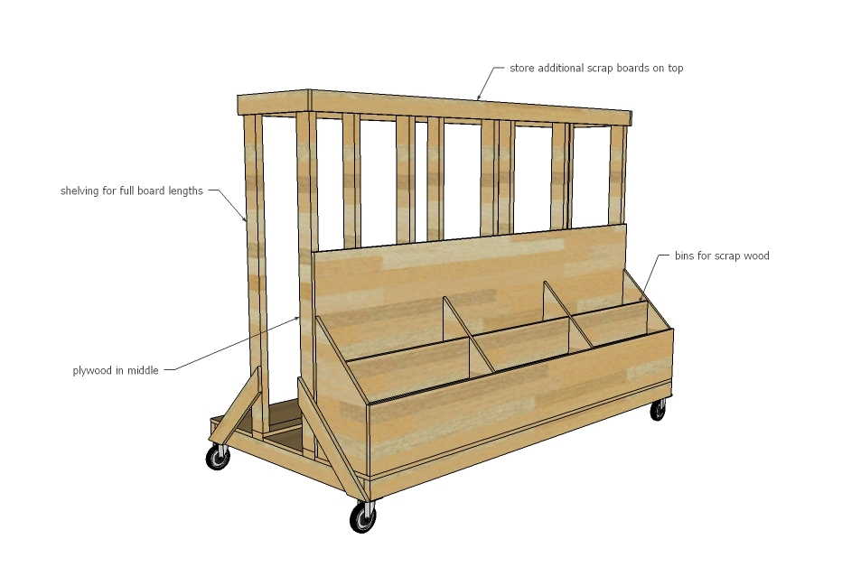 Lovely Ultimate Lumber and Plywood Storage Cart